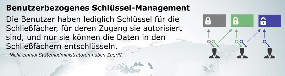 Benutzerbezogenes Schlüssel-Management